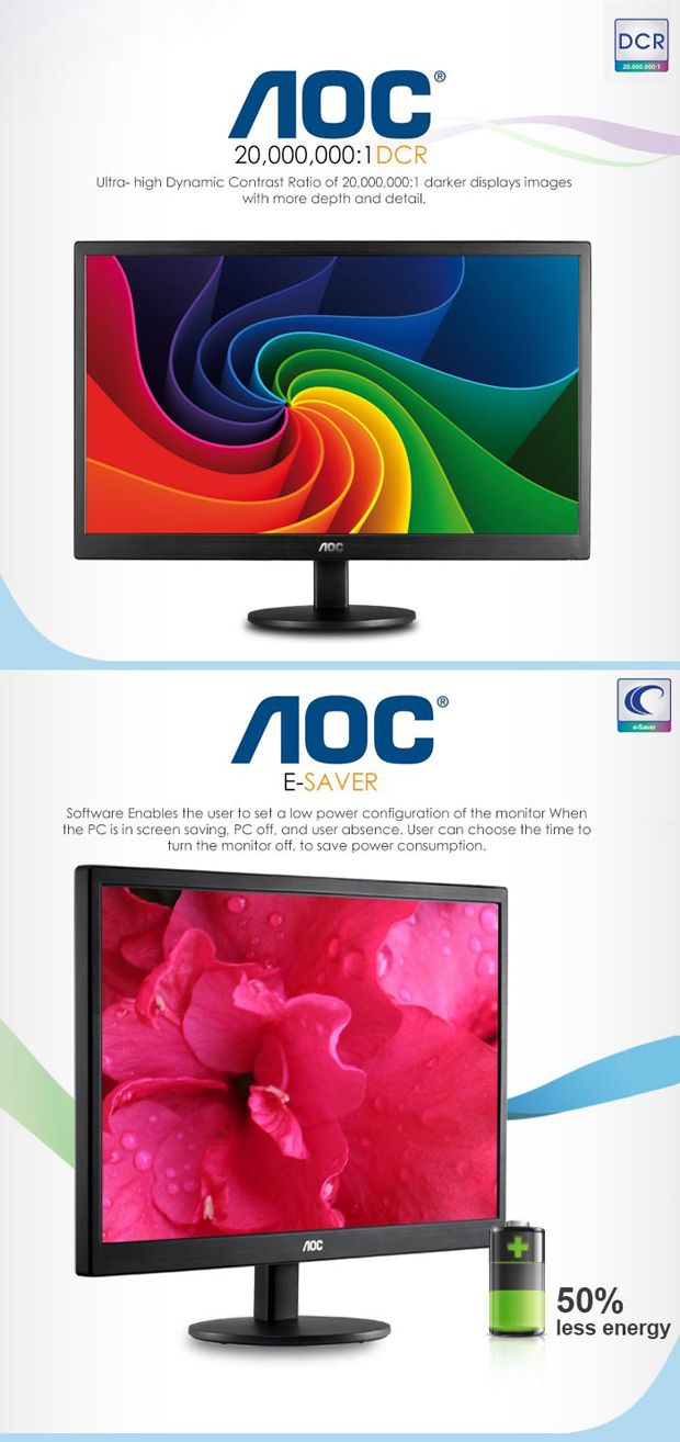 AOC E1670SW Screen Performance