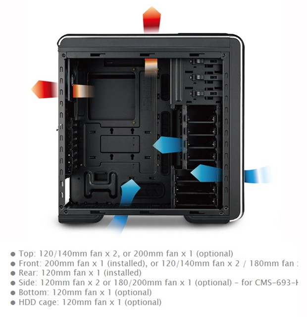 Cooler Master CM690 III Airflow & Storage Description
